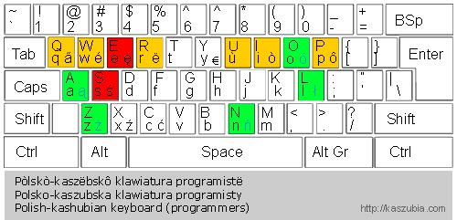 polsko_kaszubska_klawiatura.png